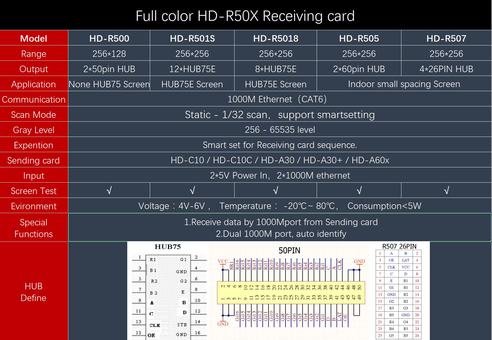 رسیور فولکالر HD-R502 هویدو 2