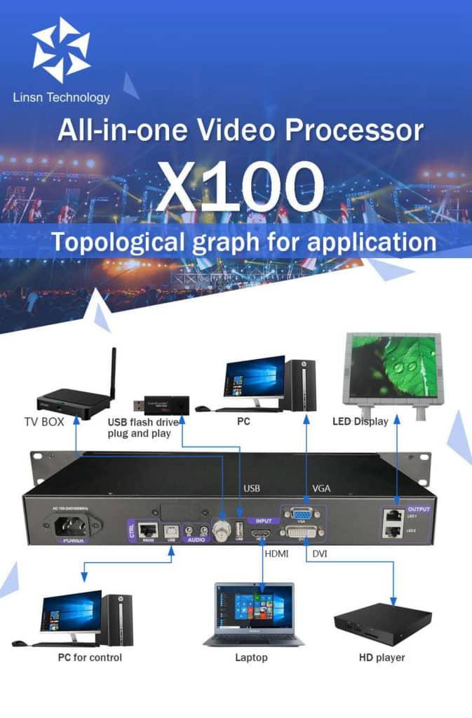 باکس X100 شرکت لینسن